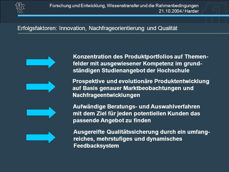 Forschung und Entwicklung, Wissenstransfer und die Rahmenbedingungen 21.10.2004 / Harder Erfolgsfaktoren: Innovation, Nachfrageorientierung und Qualit
