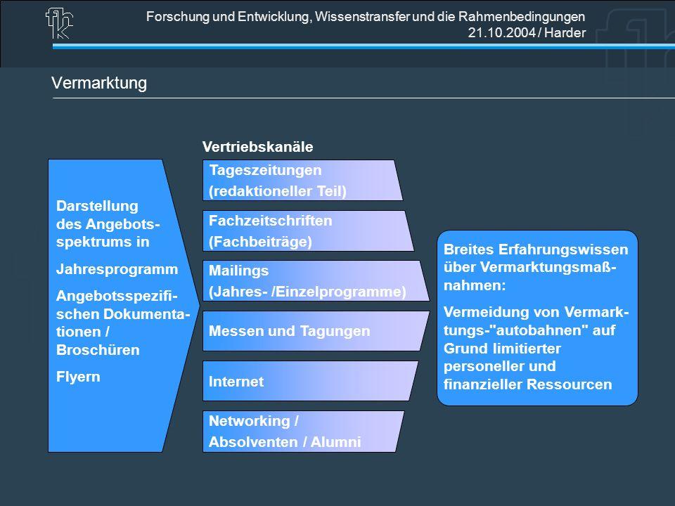 Forschung und Entwicklung, Wissenstransfer und die Rahmenbedingungen 21.10.2004 / Harder Vermarktung Vertriebskanäle Tageszeitungen (redaktioneller Te