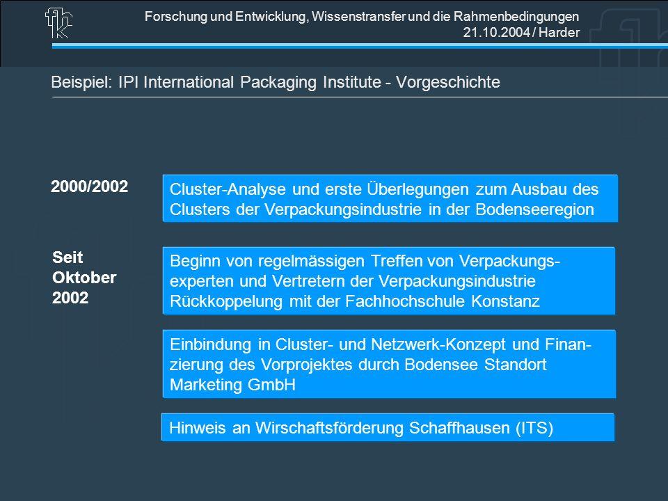 Forschung und Entwicklung, Wissenstransfer und die Rahmenbedingungen 21.10.2004 / Harder Beispiel: IPI International Packaging Institute - Vorgeschich