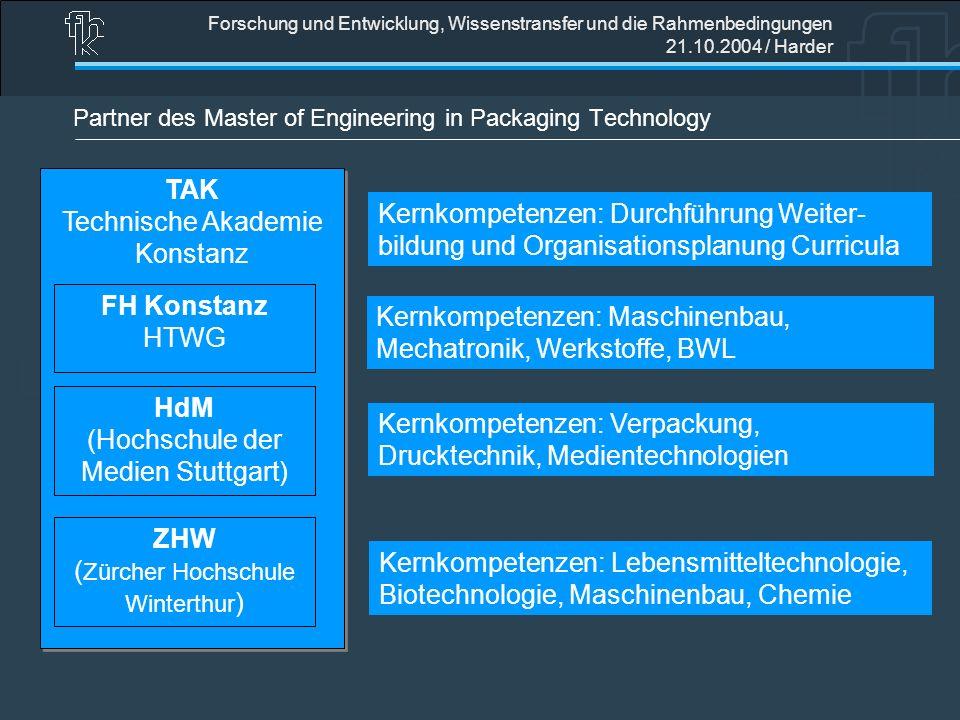 Forschung und Entwicklung, Wissenstransfer und die Rahmenbedingungen 21.10.2004 / Harder Partner des Master of Engineering in Packaging Technology TAK