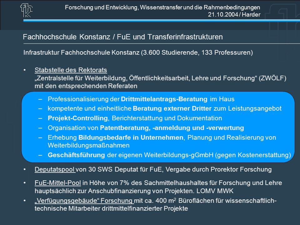 Forschung und Entwicklung, Wissenstransfer und die Rahmenbedingungen 21.10.2004 / Harder Fachhochschule Konstanz / FuE-Drittmittel (nach hochgerechnetem Fachhochschul-Landesschnitt entfielen auf Konstanz ca.