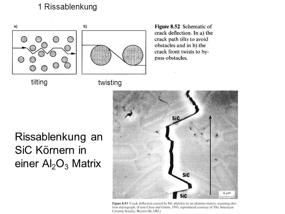 Zähe Keramik durch Gefügedesign 1 Rissablenkung Rissablenkung an SiC Körnern in einer Al 2 O 3 Matrix tilting twisting