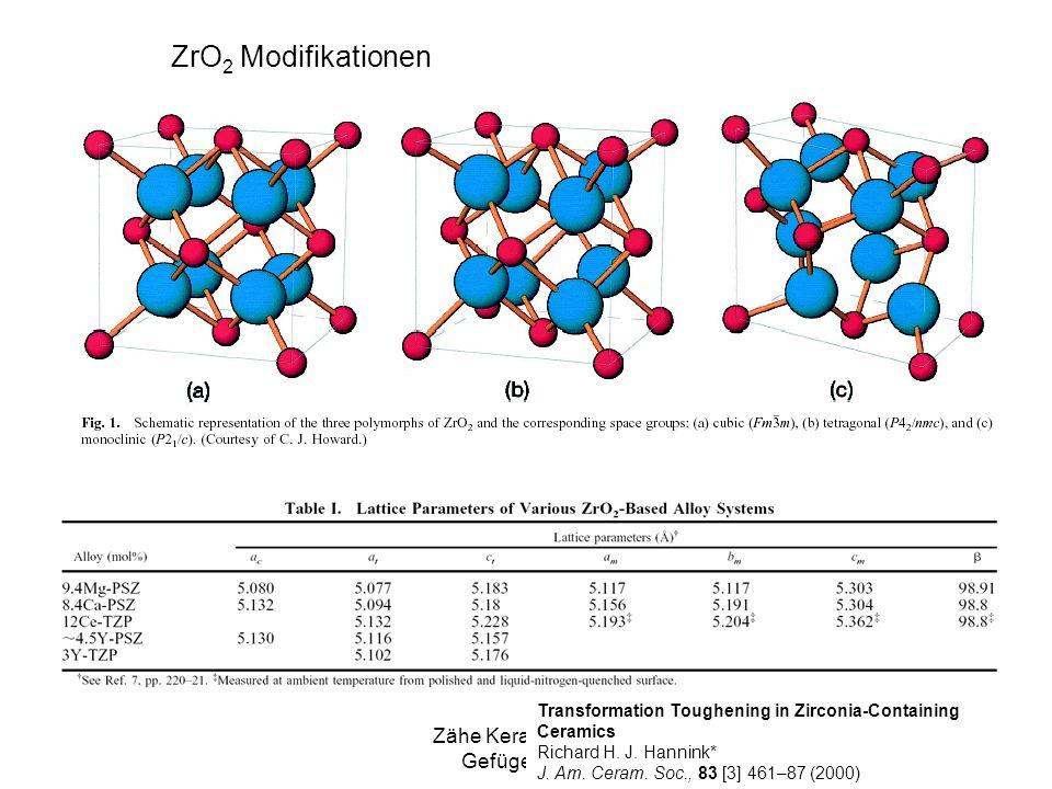 Zähe Keramik durch Gefügedesign ZrO 2 Modifikationen Transformation Toughening in Zirconia-Containing Ceramics Richard H. J. Hannink* J. Am. Ceram. So