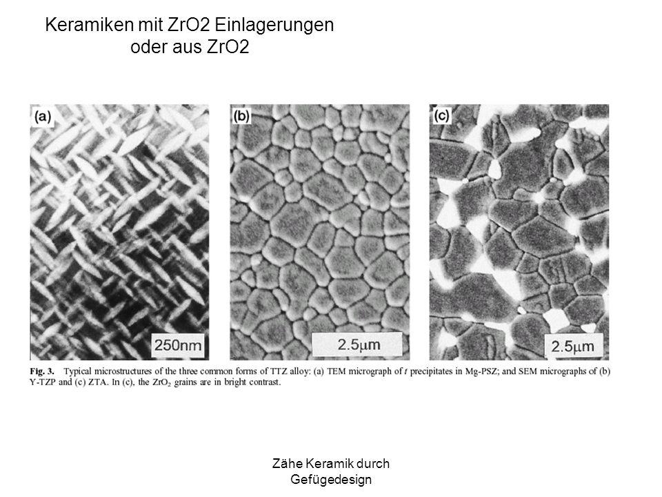 Zähe Keramik durch Gefügedesign Keramiken mit ZrO2 Einlagerungen oder aus ZrO2