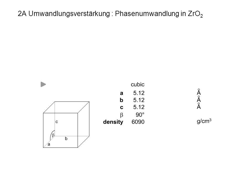 Zähe Keramik durch Gefügedesign 2A Umwandlungsverstärkung : Phasenumwandlung in ZrO 2