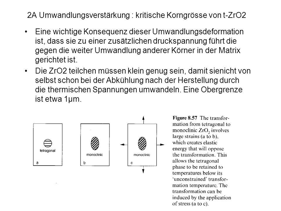 Zähe Keramik durch Gefügedesign 2A Umwandlungsverstärkung : kritische Korngrösse von t-ZrO2 Eine wichtige Konsequenz dieser Umwandlungsdeformation ist