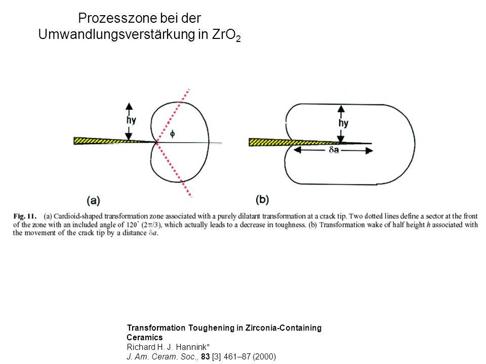 Zähe Keramik durch Gefügedesign Prozesszone bei der Umwandlungsverstärkung in ZrO 2 Transformation Toughening in Zirconia-Containing Ceramics Richard