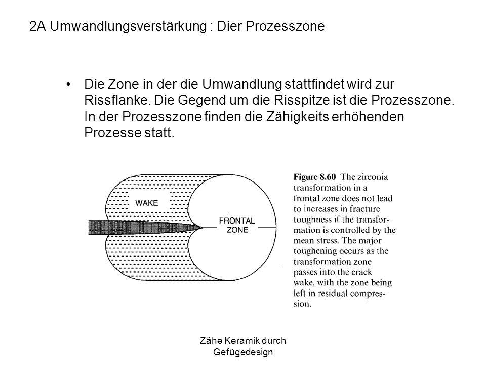 Zähe Keramik durch Gefügedesign 2A Umwandlungsverstärkung : Dier Prozesszone Die Zone in der die Umwandlung stattfindet wird zur Rissflanke. Die Gegen