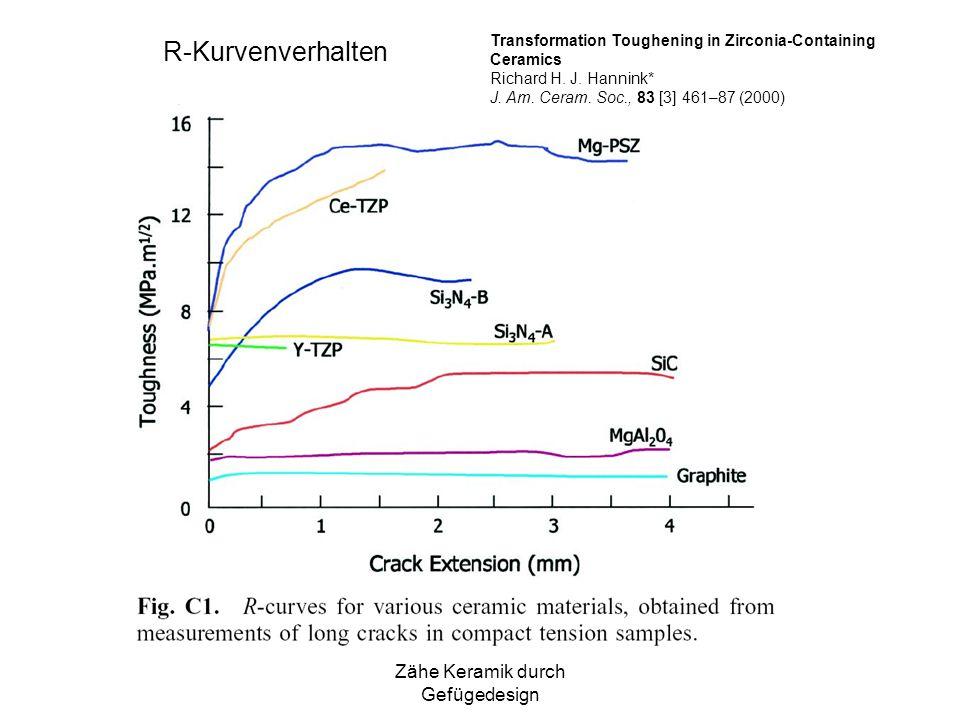 Zähe Keramik durch Gefügedesign R-Kurvenverhalten Transformation Toughening in Zirconia-Containing Ceramics Richard H. J. Hannink* J. Am. Ceram. Soc.,