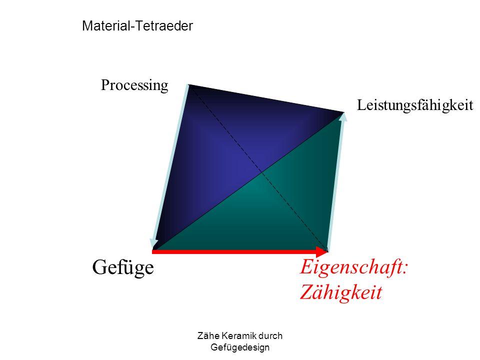 Zähe Keramik durch Gefügedesign Material-Tetraeder Gefüge Eigenschaft: Zähigkeit Processing Leistungsfähigkeit
