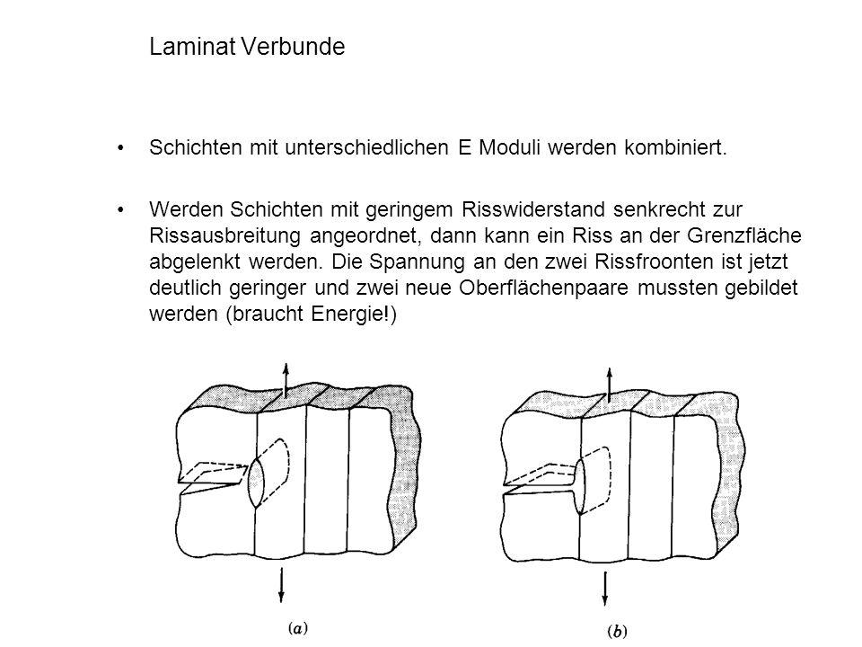 Zähe Keramik durch Gefügedesign Laminat Verbunde Schichten mit unterschiedlichen E Moduli werden kombiniert. Werden Schichten mit geringem Risswiderst