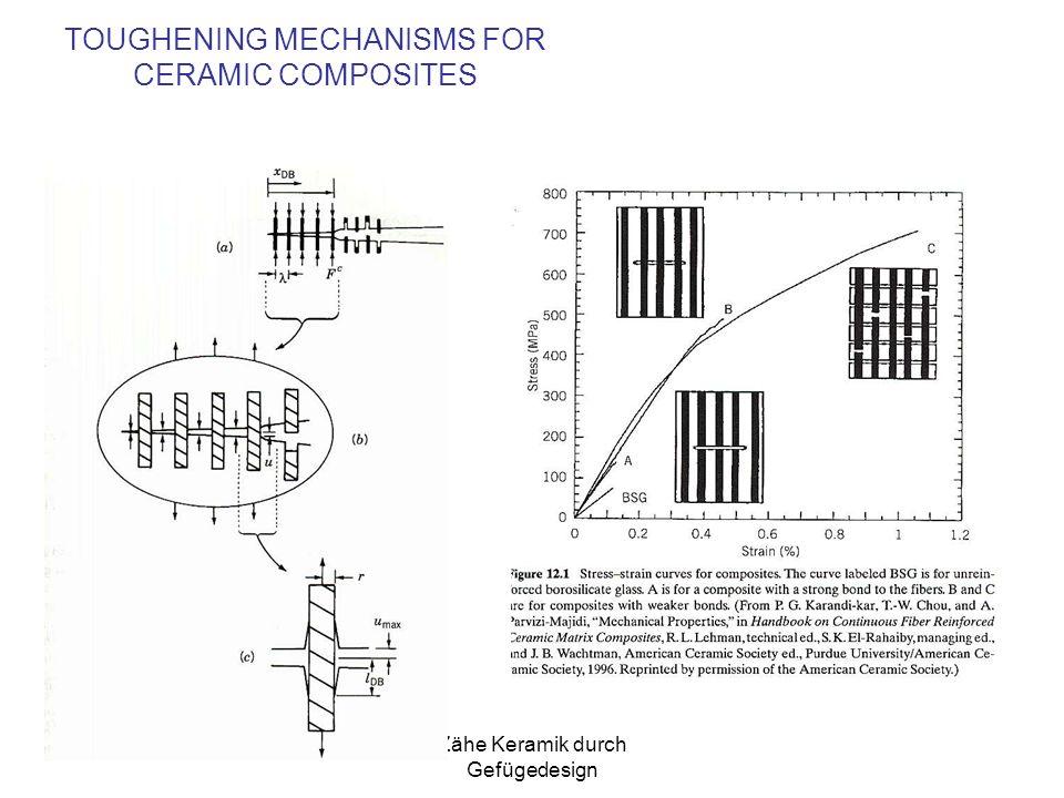 Zähe Keramik durch Gefügedesign TOUGHENING MECHANISMS FOR CERAMIC COMPOSITES