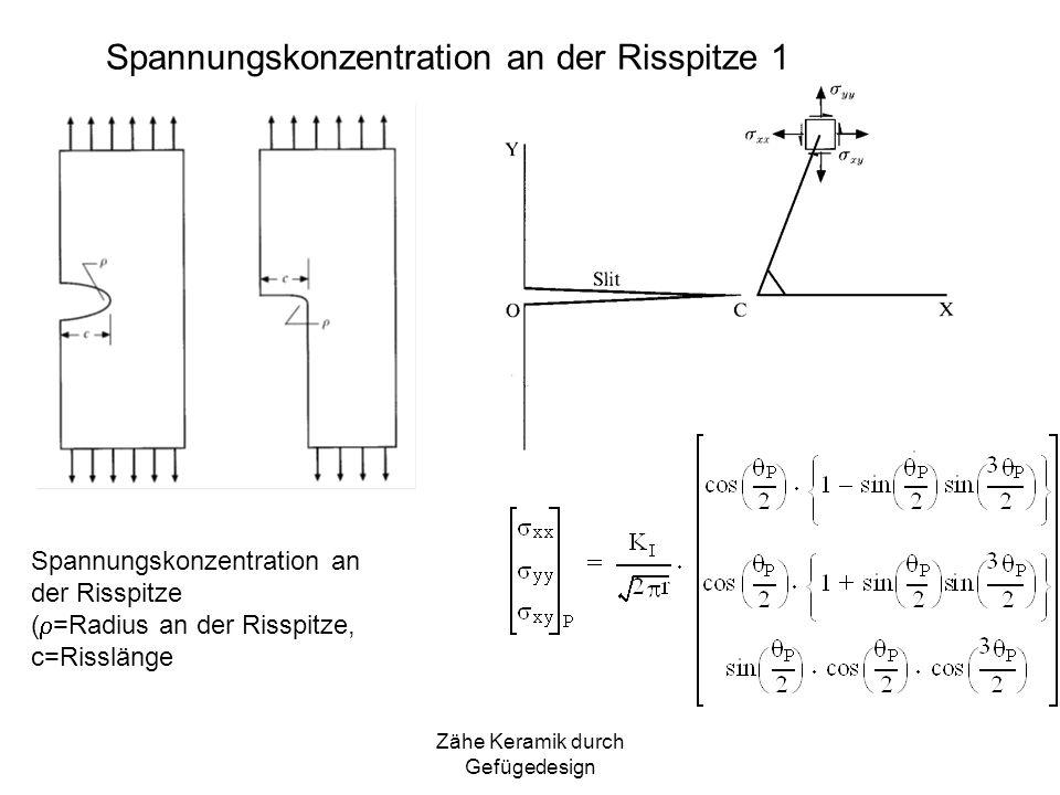 Zähe Keramik durch Gefügedesign Spannungskonzentration an der Risspitze 1 Spannungskonzentration an der Risspitze ( =Radius an der Risspitze, c=Risslä