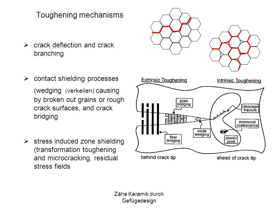 Zähe Keramik durch Gefügedesign Toughening mechanisms crack deflection and crack branching contact shielding processes (wedging (verkeilen) causing by