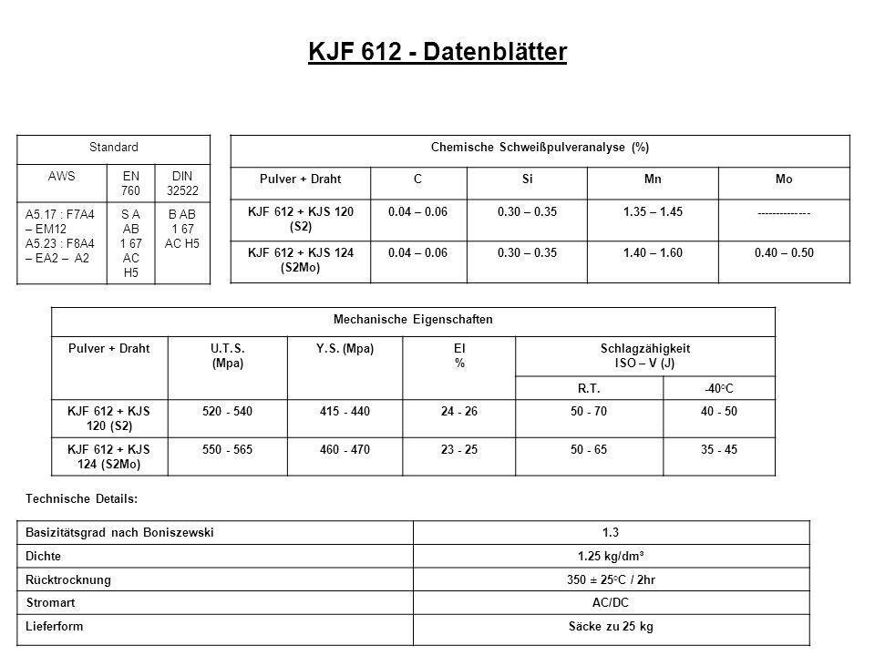 KJF 612 - Datenblätter Standard AWSEN 760 DIN 32522 A5.17 : F7A4 – EM12 A5.23 : F8A4 – EA2 – A2 S A AB 1 67 AC H5 B AB 1 67 AC H5 Chemische Schweißpulveranalyse (%) Pulver + DrahtCSiMnMo KJF 612 + KJS 120 (S2) 0.04 – 0.060.30 – 0.351.35 – 1.45-------------- KJF 612 + KJS 124 (S2Mo) 0.04 – 0.060.30 – 0.351.40 – 1.600.40 – 0.50 Mechanische Eigenschaften Pulver + DrahtU.T.S.