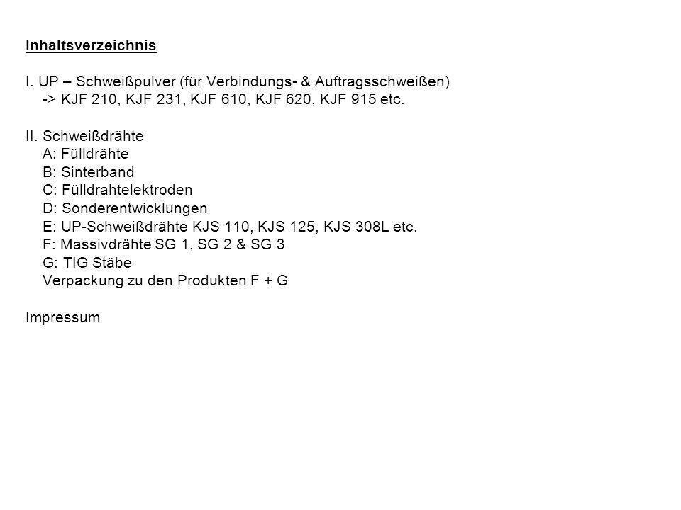 Inhaltsverzeichnis I.