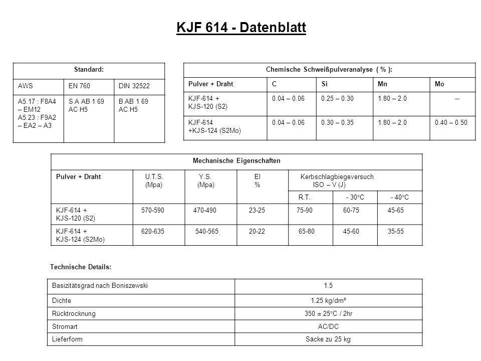 KJF 614 - Datenblatt Basizitätsgrad nach Boniszewski1.5 Dichte1.25 kg/dm³ Rücktrocknung350 ± 25°C / 2hr StromartAC/DC LieferformSäcke zu 25 kg Technische Details: Standard: AWSEN 760DIN 32522 A5.17 : F8A4 – EM12 A5.23 : F9A2 – EA2 – A3 S A AB 1 69 AC H5 B AB 1 69 AC H5 Chemische Schweißpulveranalyse ( % ): Pulver + DrahtCSiMnMo KJF-614 + KJS-120 (S2) 0.04 – 0.060.25 – 0.301.80 – 2.0 -- KJF-614 +KJS-124 (S2Mo) 0.04 – 0.060.30 – 0.351.80 – 2.00.40 – 0.50 Mechanische Eigenschaften Pulver + Draht U.T.S.
