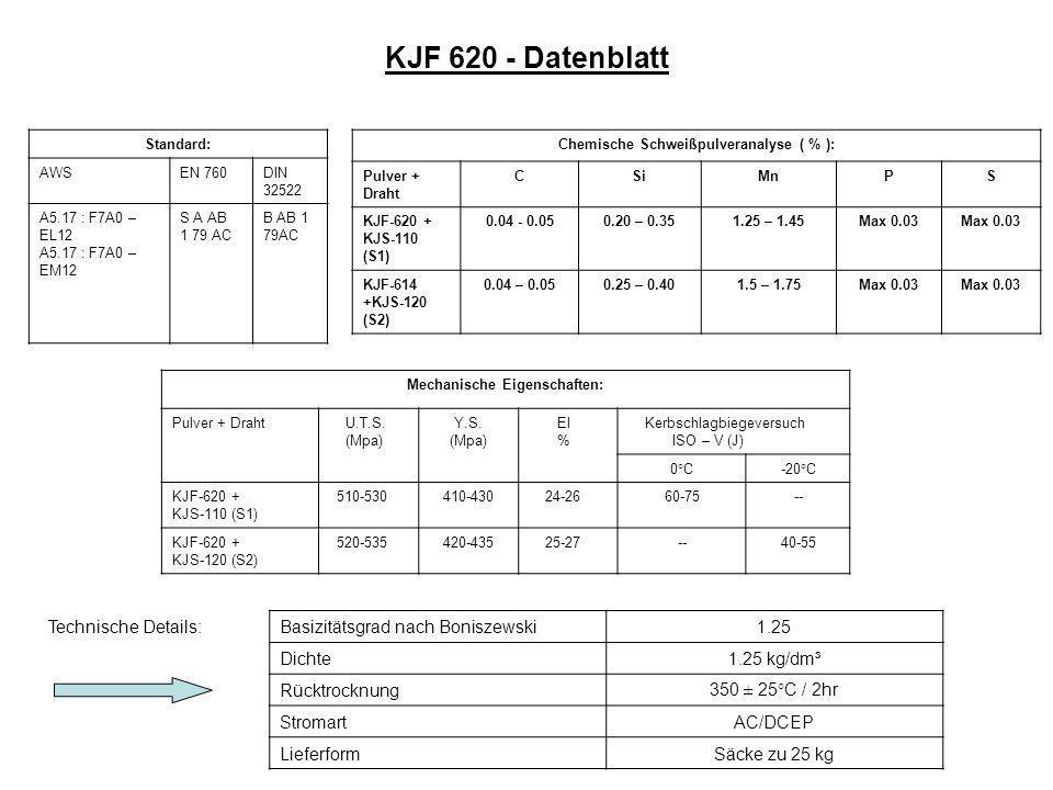KJF 620 - Datenblatt Standard: AWSEN 760DIN 32522 A5.17 : F7A0 – EL12 A5.17 : F7A0 – EM12 S A AB 1 79 AC B AB 1 79AC Chemische Schweißpulveranalyse ( % ): Pulver + Draht CSiMnPS KJF-620 + KJS-110 (S1) 0.04 - 0.050.20 – 0.351.25 – 1.45Max 0.03 KJF-614 +KJS-120 (S2) 0.04 – 0.050.25 – 0.401.5 – 1.75Max 0.03 Mechanische Eigenschaften: Pulver + Draht U.T.S.