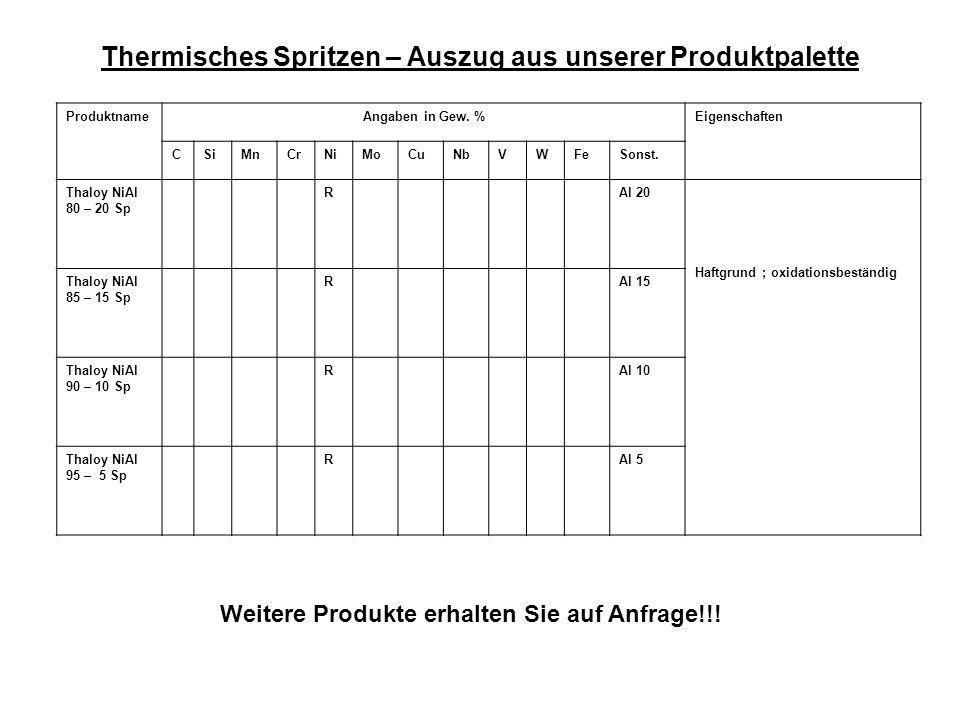 Thermisches Spritzen – Auszug aus unserer Produktpalette ProduktnameAngaben in Gew.