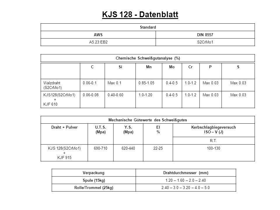 KJS 128 - Datenblatt Chemische Schweißgutanalyse (%) CSiMnMoCrPS Walzdraht (S2CrMo1) 0.06-0.1Max 0.10.85-1.050.4-0.51.0-1.2Max 0.03 KJS128(S2CrMo1) + KJF 610 0.06-0.080.40-0.601.0-1.200.4-0.51.0-1.2Max 0.03 Mechanische Gütewerte des Schweißgutes Draht + PulverU.T.S.