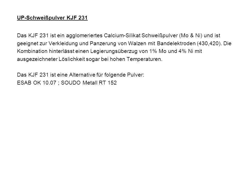 UP-Schweißpulver KJF 231 Das KJF 231 ist ein agglomeriertes Calcium-Silikat Schweißpulver (Mo & Ni) und ist geeignet zur Verkleidung und Panzerung von Walzen mit Bandelektroden (430,420).