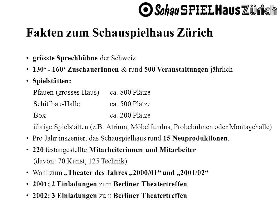 Fakten zum Schauspielhaus Zürich grösste Sprechbühne der Schweiz 130 - 160 ZuschauerInnen & rund 500 Veranstaltungen jährlich Spielstätten: Pfauen (gr