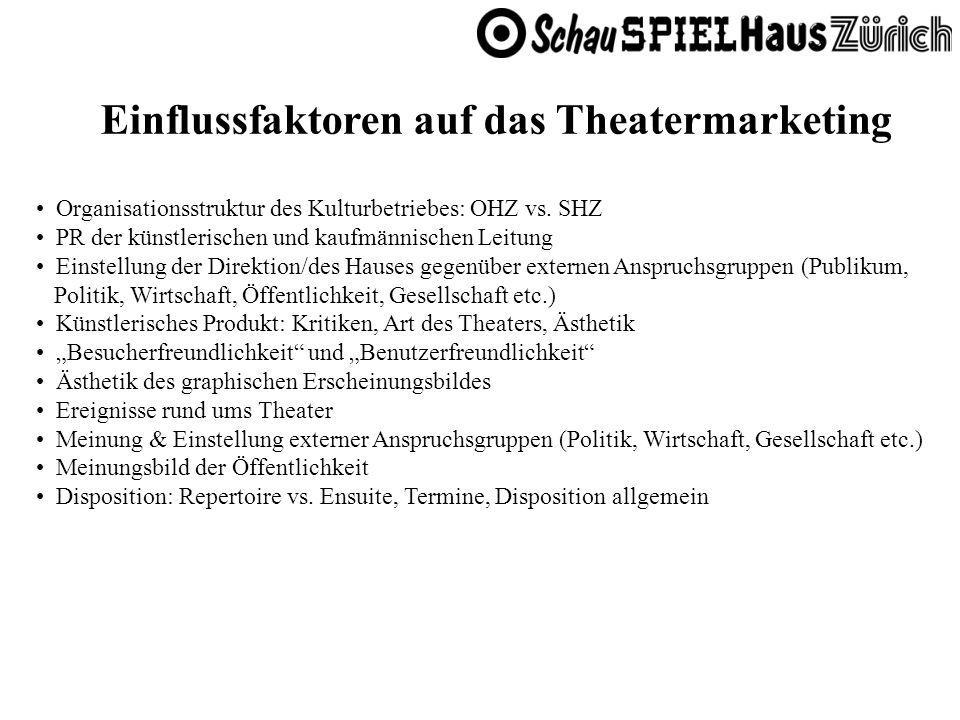 Einflussfaktoren auf das Theatermarketing Organisationsstruktur des Kulturbetriebes: OHZ vs. SHZ PR der künstlerischen und kaufmännischen Leitung Eins
