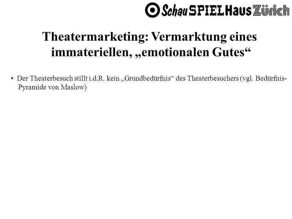 Theatermarketing: Vermarktung eines immateriellen, emotionalen Gutes Der Theaterbesuch stillt i.d.R. kein Grundbedürfnis des Theaterbesuchers (vgl. Be