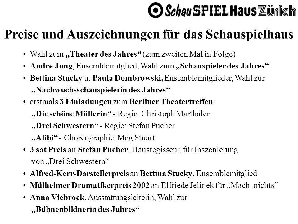 Wahl zum Theater des Jahres (zum zweiten Mal in Folge) André Jung, Ensemblemitglied, Wahl zum Schauspieler des Jahres Bettina Stucky u. Paula Dombrows