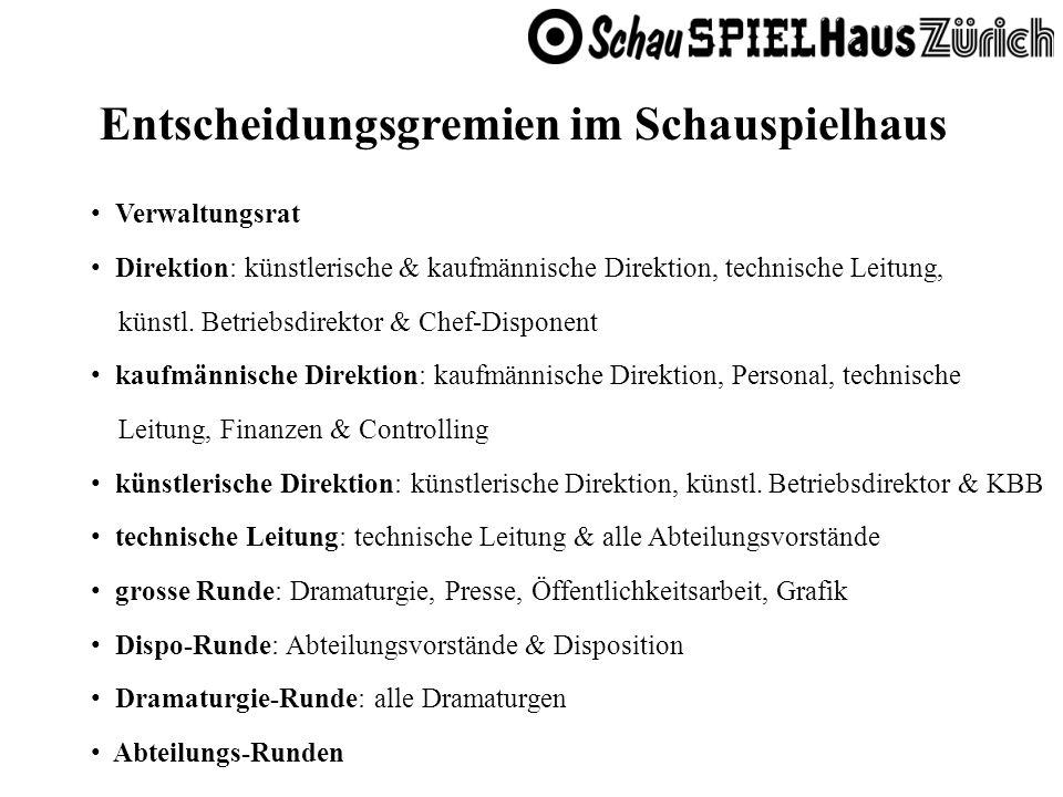 Entscheidungsgremien im Schauspielhaus Verwaltungsrat Direktion: künstlerische & kaufmännische Direktion, technische Leitung, künstl. Betriebsdirektor