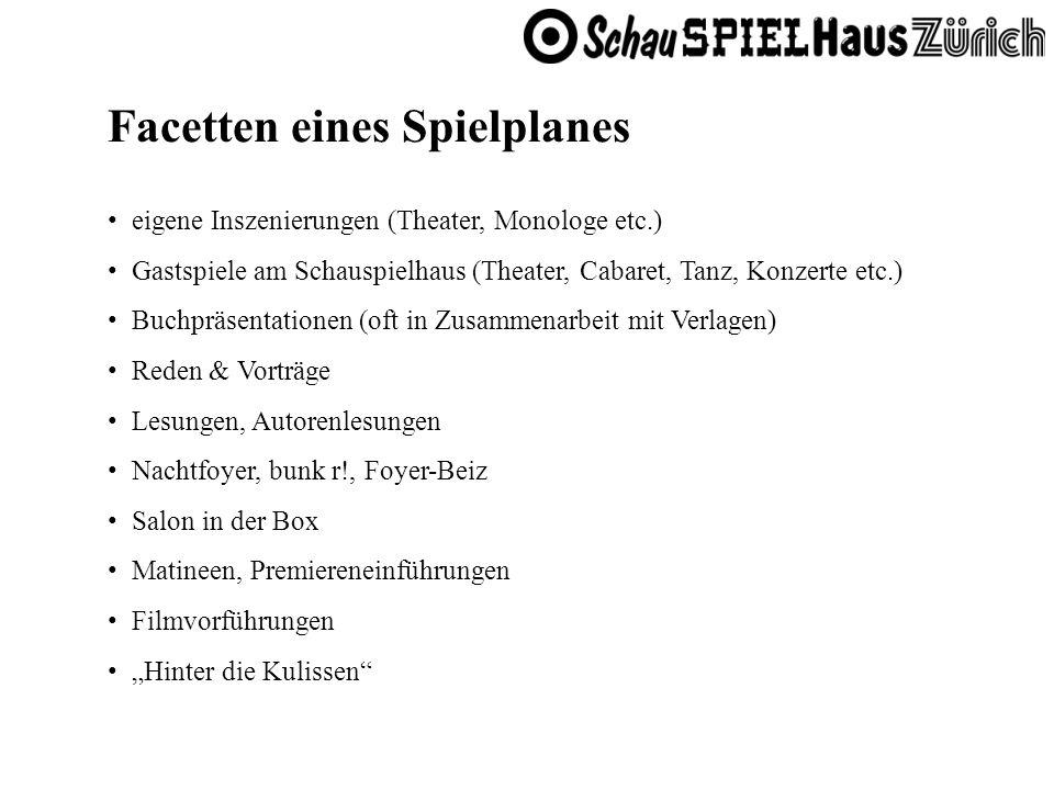 Facetten eines Spielplanes eigene Inszenierungen (Theater, Monologe etc.) Gastspiele am Schauspielhaus (Theater, Cabaret, Tanz, Konzerte etc.) Buchprä