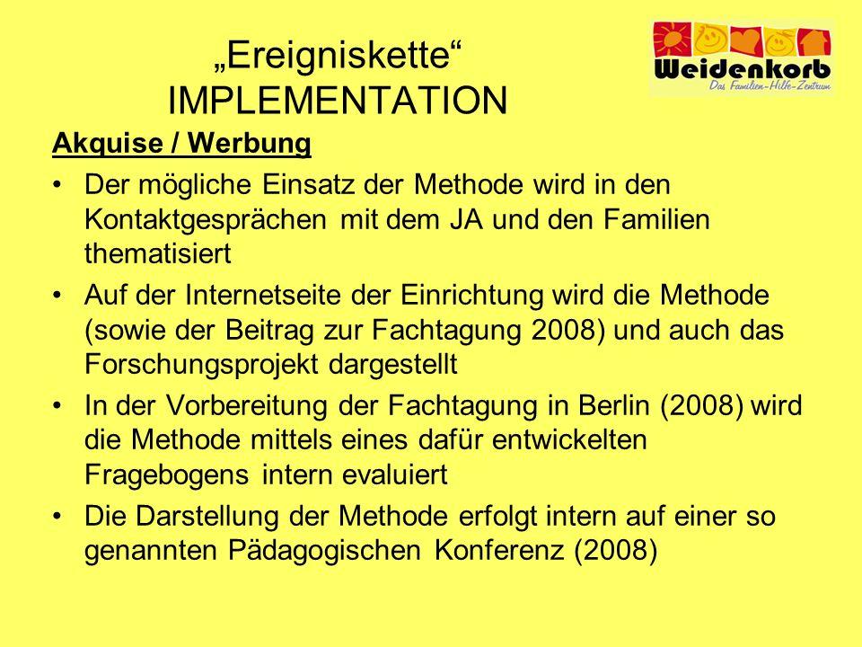 Ereigniskette IMPLEMENTATION Akquise / Werbung Der mögliche Einsatz der Methode wird in den Kontaktgesprächen mit dem JA und den Familien thematisiert
