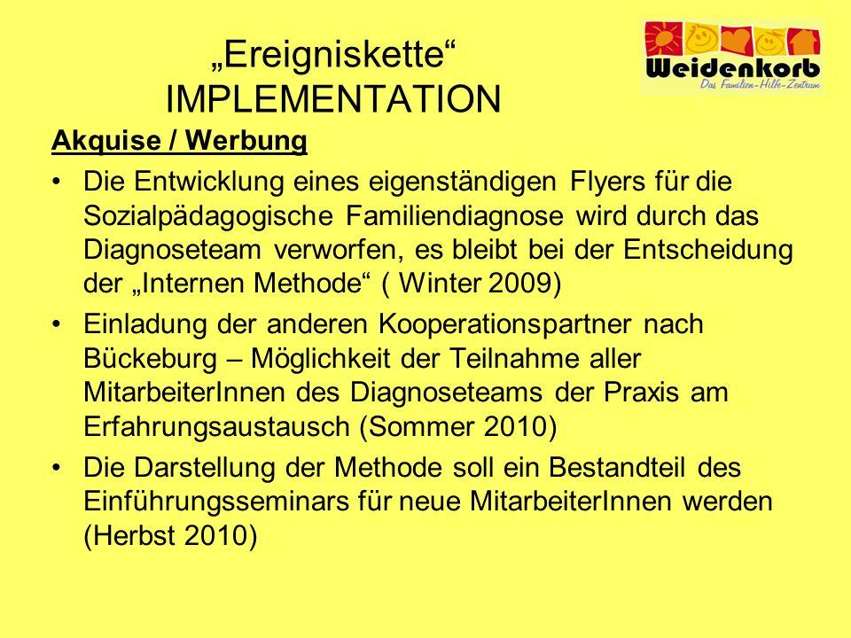 Ereigniskette IMPLEMENTATION Akquise / Werbung Die Entwicklung eines eigenständigen Flyers für die Sozialpädagogische Familiendiagnose wird durch das