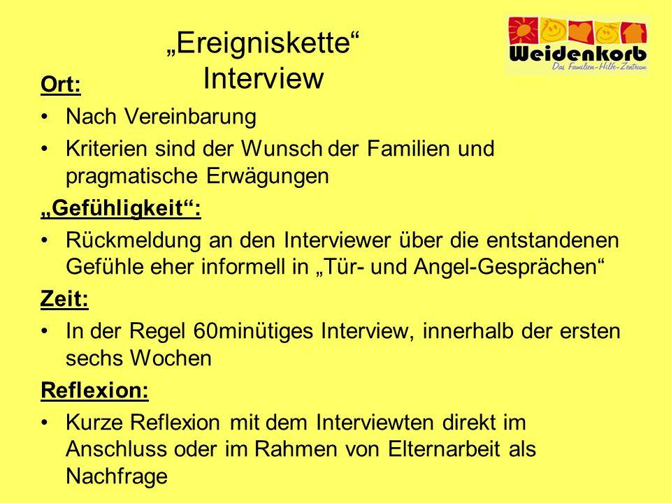 Ereigniskette Interview Ort: Nach Vereinbarung Kriterien sind der Wunsch der Familien und pragmatische Erwägungen Gefühligkeit: Rückmeldung an den Int