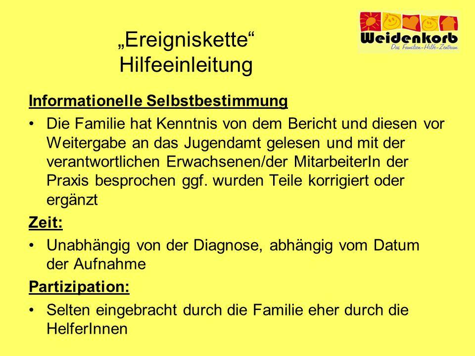 Ereigniskette Hilfeeinleitung Informationelle Selbstbestimmung Die Familie hat Kenntnis von dem Bericht und diesen vor Weitergabe an das Jugendamt gel