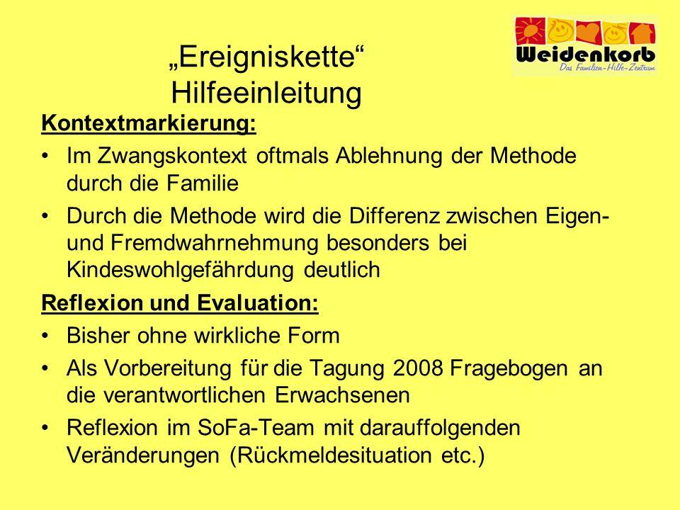 Ereigniskette Hilfeeinleitung Kontextmarkierung: Im Zwangskontext oftmals Ablehnung der Methode durch die Familie Durch die Methode wird die Differenz