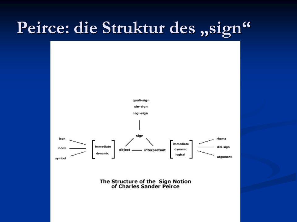 Peirce: die Struktur des sign