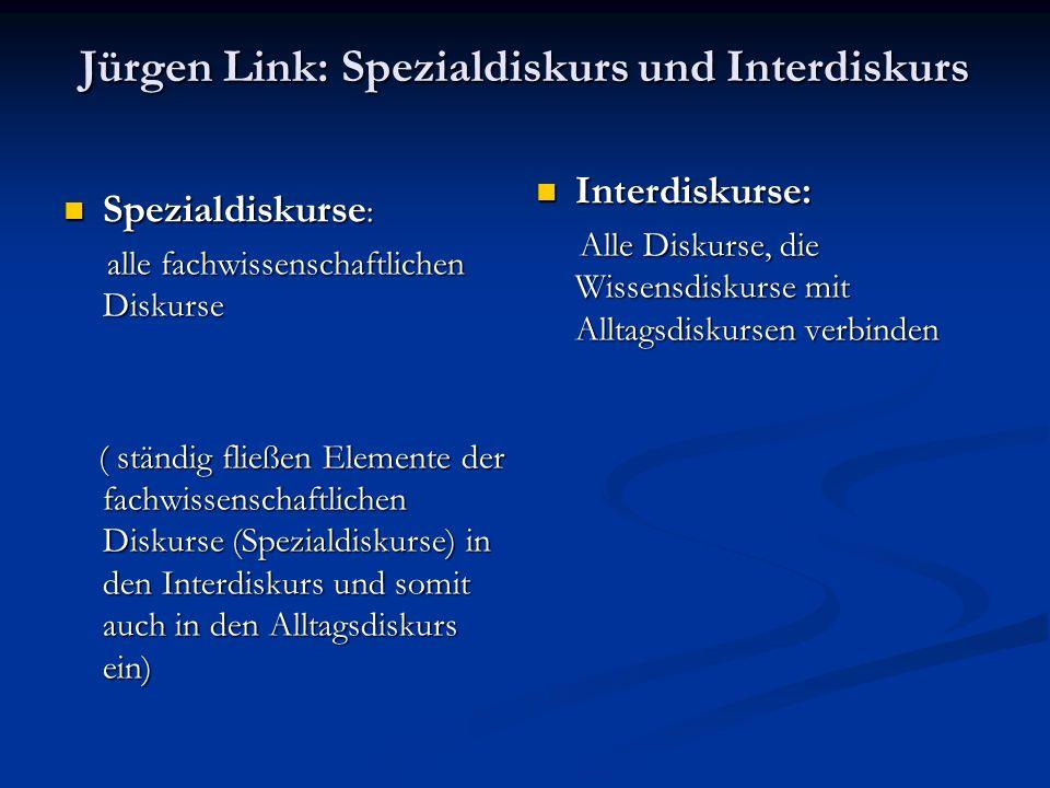 Jürgen Link: Spezialdiskurs und Interdiskurs Spezialdiskurse : Spezialdiskurse : alle fachwissenschaftlichen Diskurse alle fachwissenschaftlichen Disk
