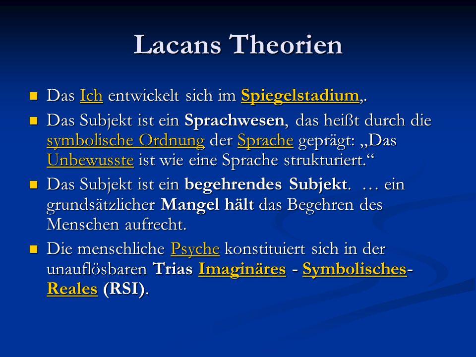 Lacans Theorien Das Ich entwickelt sich im Spiegelstadium,. Das Ich entwickelt sich im Spiegelstadium,.IchSpiegelstadiumIchSpiegelstadium Das Subjekt