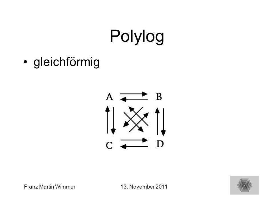 19 Franz Martin Wimmer13. November 2011 Polylog gleichförmig