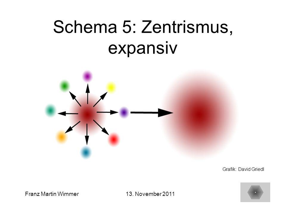 22 Franz Martin Wimmer13. November 2011 Grafik: David Griedl Schema 5: Zentrismus, expansiv