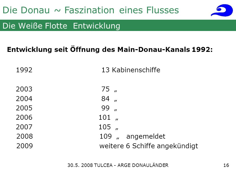 Die Donau ~ Faszination eines Flusses Die Weiße Flotte Entwicklung Entwicklung seit Öffnung des Main-Donau-Kanals 1992: 199213 Kabinenschiffe 200375 200484 200599 2006 101 2007 105 2008 109 angemeldet 2009 weitere 6 Schiffe angekündigt 1630.5.