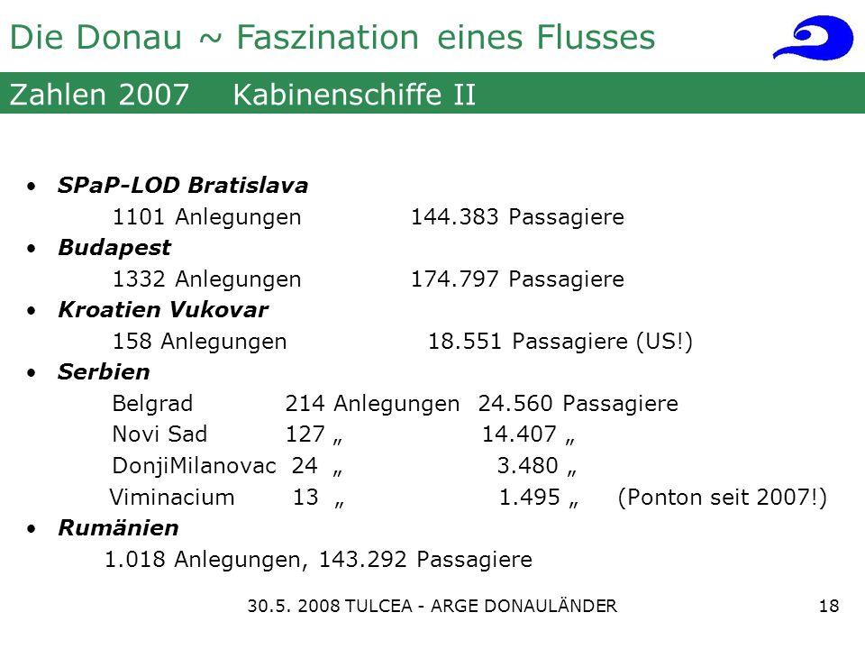 Die Donau ~ Faszination eines Flusses Zahlen 2007 Kabinenschiffe II SPaP-LOD Bratislava 1101 Anlegungen 144.383 Passagiere Budapest 1332 Anlegungen 174.797 Passagiere Kroatien Vukovar 158 Anlegungen 18.551 Passagiere (US!) Serbien Belgrad 214 Anlegungen 24.560 Passagiere Novi Sad 127 14.407 DonjiMilanovac 24 3.480 Viminacium 13 1.495 (Ponton seit 2007!) Rumänien 1.018 Anlegungen, 143.292 Passagiere 1830.5.