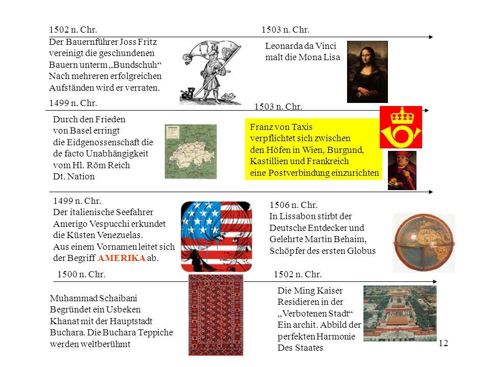 12 1499 n. Chr. Durch den Frieden von Basel erringt die Eidgenossenschaft die de facto Unabhängigkeit vom Hl. Röm Reich Dt. Nation 1499 n. Chr. Der it