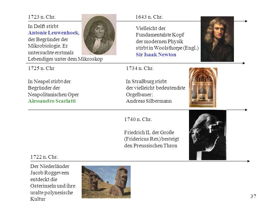37 1723 n. Chr. In Delft stirbt Antonie Leuwenhoek, der Begründer der Mikrobiologie. Er untersuchte erstmals Lebendiges unter dem Mikroskop 1722 n. Ch