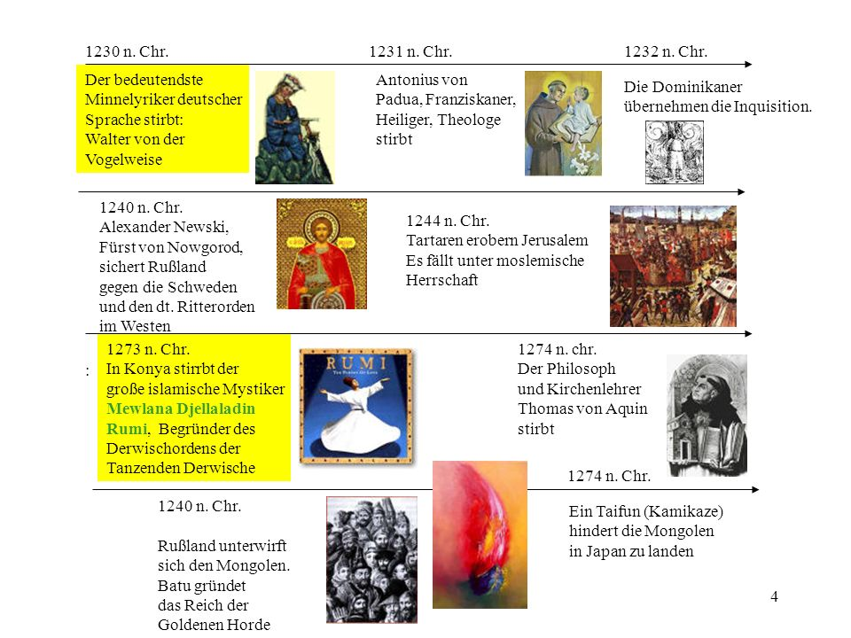4 1230 n. Chr. Der bedeutendste Minnelyriker deutscher Sprache stirbt: Walter von der Vogelweise 1231 n. Chr. Antonius von Padua, Franziskaner, Heilig
