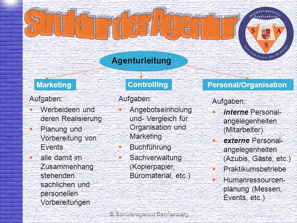 © Schüleragentur Senftenberg Agenturleitung Marketing Controlling Personal/Organisation Aufgaben: interne Personal- angelegenheiten (Mitarbeiter) exte