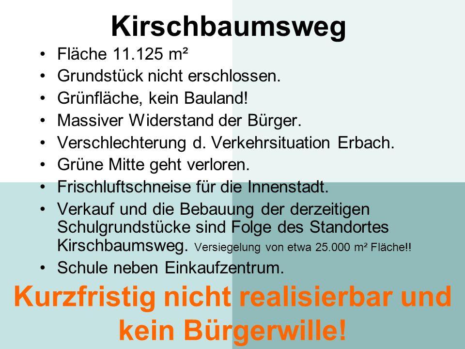 Kirschbaumsweg Fläche 11.125 m² Grundstück nicht erschlossen. Grünfläche, kein Bauland! Massiver Widerstand der Bürger. Verschlechterung d. Verkehrsit