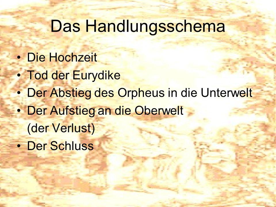 Das Handlungsschema Die Hochzeit Tod der Eurydike Der Abstieg des Orpheus in die Unterwelt Der Aufstieg an die Oberwelt (der Verlust) Der Schluss
