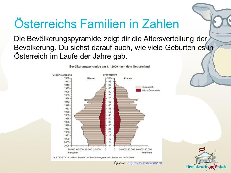 Österreichs Familien in Zahlen Die Bevölkerungspyramide zeigt dir die Altersverteilung der Bevölkerung. Du siehst darauf auch, wie viele Geburten es i